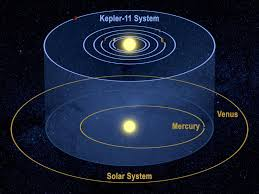 kepler mission discovers tiny planet system nasa