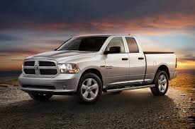 Dodge Ram Limited - 2017 ram 1500 limited blue book value what u0027s my car worth