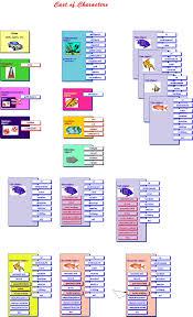 Ib Extended Essay Samples Extended Essay Topics Biology