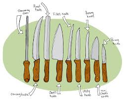 Guide To Kitchen Knives by 28 Types Of Kitchen Knives Kitchen Knives Selection Guide