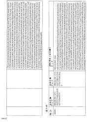 si鑒es pliants cn104357447a 使用rnai控制有害生物的方法 patents