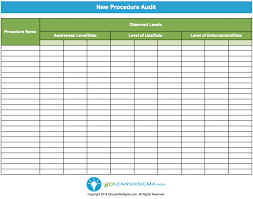 new procedure audit template u0026 example