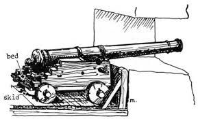 cannon seventeenth century u0026 gustavus adolphus