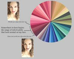colors that compliment pink reveal your true beauty with personal color analysis pca and