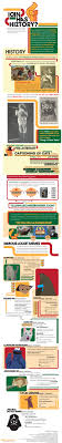 The History Of Memes - 16 best memes infographics images on pinterest info graphics