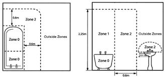 entrancing 10 bathroom lights zone 0 design ideas of zone 0