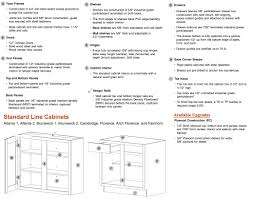 kcma cabinets replacement parts product information for kitchen cabinets bathroom vanities
