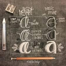 best 25 chalkboard lettering ideas on pinterest chalkboard