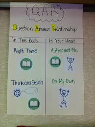 qar anchor chart reading strategies pinterest anchor charts