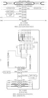 sony mex n5100bt wiring diagram 1954 gmc wiring tomberlin