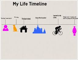 9 timeline templates for kids u2013 free sample example format