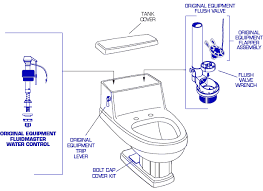 American Standard Heritage Faucet American Standard 2071 016 Heritage One Piece Toilet Parts
