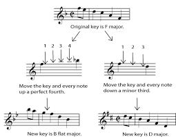 6 4 transposition changing keys