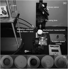 mechanization of measurement of laser induced breakdown