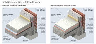 attractive solid floor floating floor luxurydreamhome