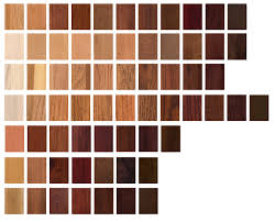 Kitchen Cabinets Wood Colors Types Of Kitchen Cabinets