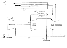 patent us7442239 fuel conditioning skid google patents