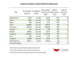 cuanto es salario minimo en mexico2016 venezuela con el más mínimo de los salarios mínimos en américa