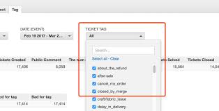 Create Your Own Flag Insights Tag Reporting Reporting On Tickets With One Or More Tags