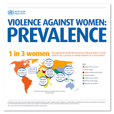 who global and regional estimates of violence against women prevalence jpeg 219kb health impact