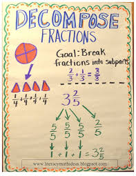 fractions math 236 best fractions images on math fractions