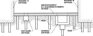 Slab Basement Meaning Slab On Grade Versus Framed Slab Journal Of Architectural