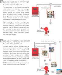 fire alarm system wiring diagram carlplant pleasing addressable