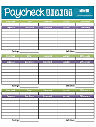 Sample Marketing Budget Spreadsheet by Budgets Samples Thebridgesummit Co