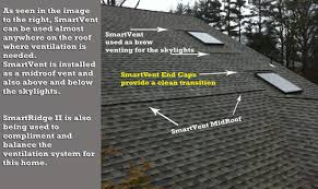 How To Cap A Hip Roof Smartvent Attic Ventliation Dci Products