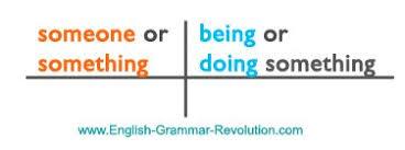 diagramming sentences exercises chapter 1