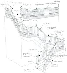 Banister Parts Stairway Parts Diagram Stair Anatomy Drawing Elements Parts