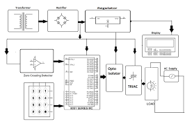 circuit analysis ac switch power supply reverse engineering