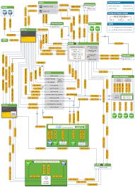 network floor plan virtualpatel blogspot com vmware network ports diagrams vsphere