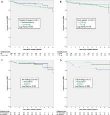 what time dibin store target black friday long term follow up after catheter ablation of atrioventricular