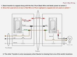 wiring types dolgular com