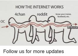 Know Your Meme - how the internet works 4chan know your meme facebook etc oc