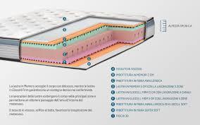 materasso 1 piazza e mezza america memory top comfort sottovuoto materasso 1 piazza e mezza