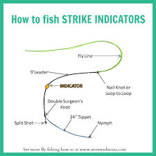 best 25 how to fly fish ideas on fly fishing fly