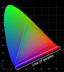 Shades Of Purple Chart by Line Of Purples Wikipedia