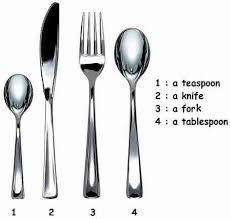 vocabulaire cuisine lexique dans la cuisine