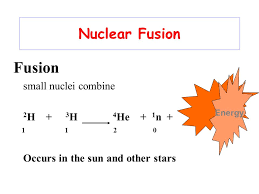 47 nuclear fusion fusion small nuclei combine 2 h 3 h 4 he 1 n 1 1 2 0 occurs in the sun and other stars energy