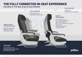Jet Blue Route Map Jetblue Review Amenities Baggage Fees Seats U0026 More 2018