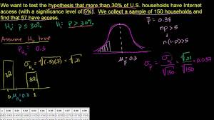 one sample z and t significance tests khan academy