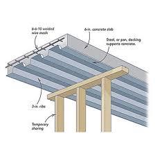 roofing panel special order b36 roof deck floor deck