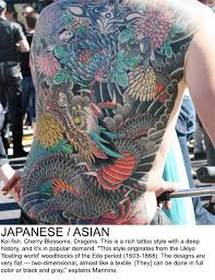 types of tattoos the writers spot writing pinterest asian