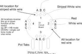 fender strat s1 switch wiring diagram 4k wallpapers