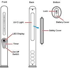 how ultraviolet light kills bacteria amazon com portable uv sanitizer hand wand ultra violet light kill