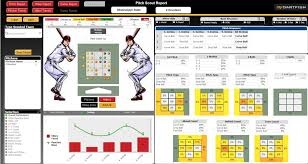 baseball scouting report template a breakthrough in baseball softball competition preparation