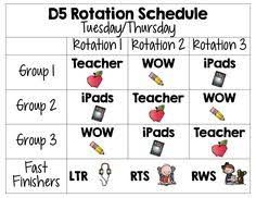 ideas for each of the daily five rotations daily 5 pinterest