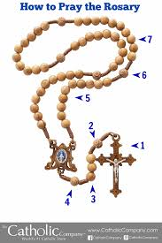 rosary store how to pray the rosary beginner s guide the catholic company